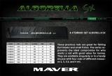 Maver Speedfisch Rute Falcon Fast (Alborella), 3m-5m