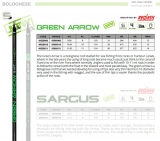 Maver Bolorute Green Arrow 9m-11m, 8 Gramm Wurfgewicht, Made by Reglass